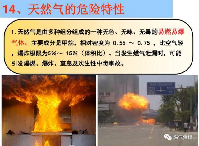 燃气工程施工安全培训(现场图片全了)_32