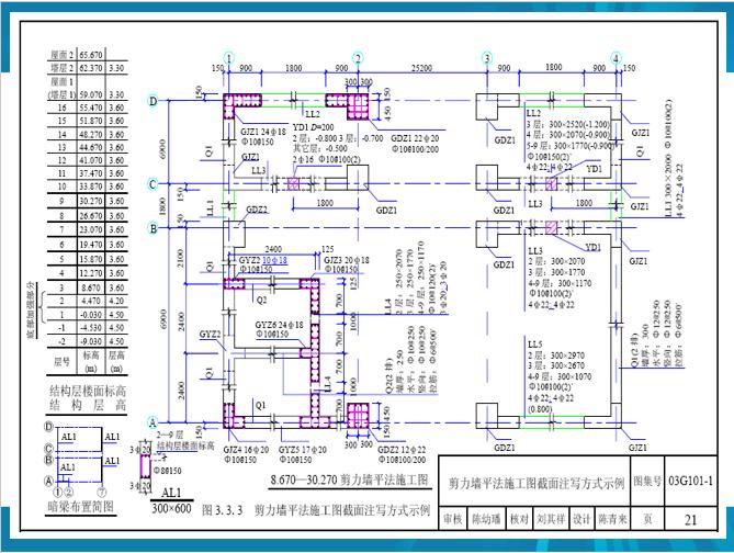 剪力墙识图、配筋设计常见问题及其做法_17