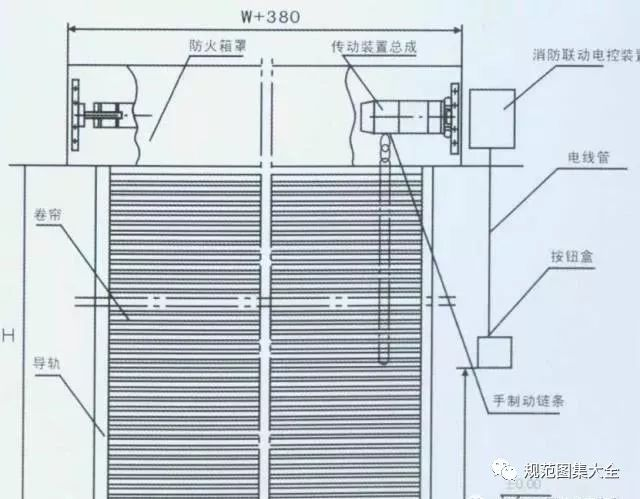 消防工程常用材料和设备总结_23