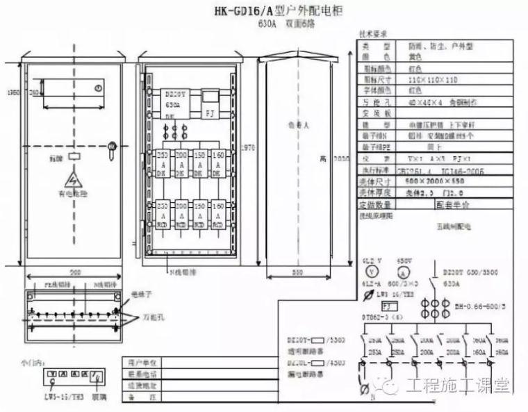 三级配电、二级漏电保护等配电箱及施工要求!_5