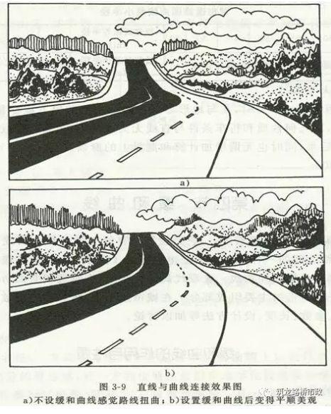 超全道路工程平面线型设计,不会的时候拿出来看就可以了!_35