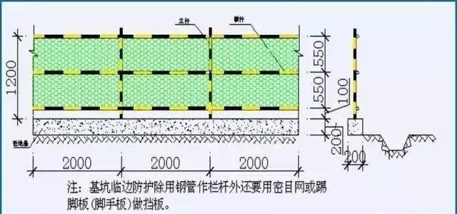 临边洞口防护标准化_2