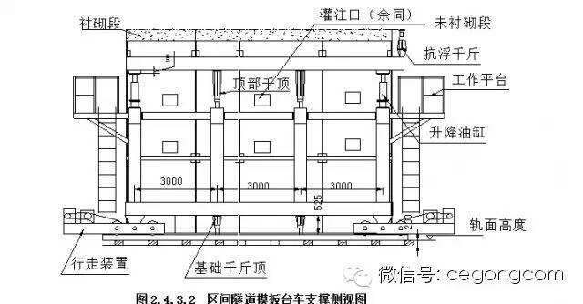 地铁区间隧道衬砌施工方案与工艺-DD2.jpg