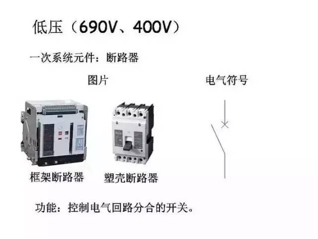 [详解]全面掌握低压配电系统全套电气元器件_17