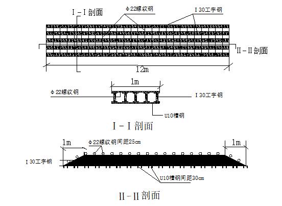 隧道衬砌工程安全施工方案(word,80页)-栈桥布置