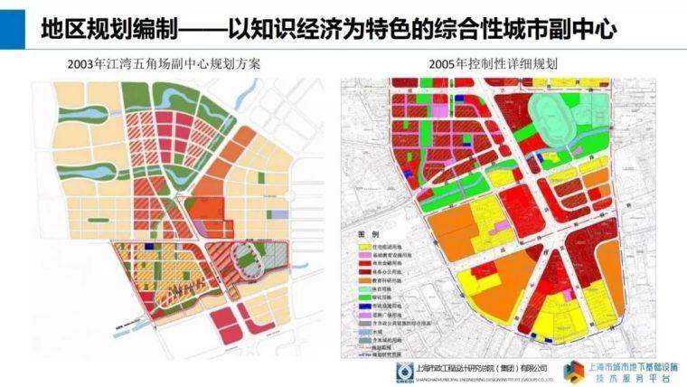 地下规划|上海江湾-五角场地区地下空间的发展历程与特色_4