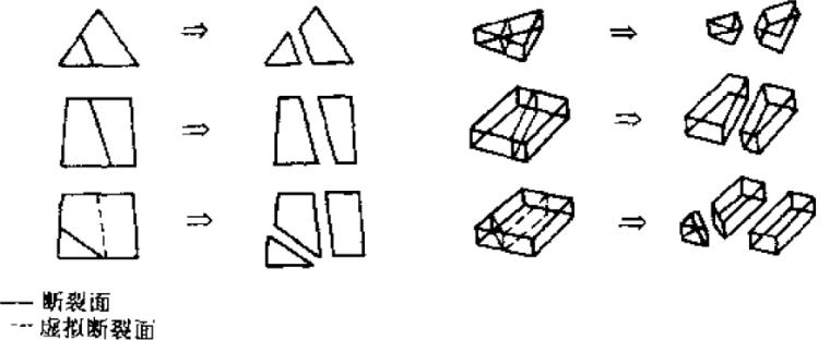 雷晓燕著岩土工程数值计算_3