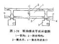 基坑降水方案的确定方法