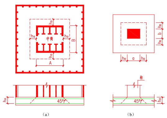 平板式筏形基础设计方法分析(PDF,11页)