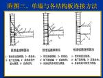 地铁车站工程质量管控要点(共326页)