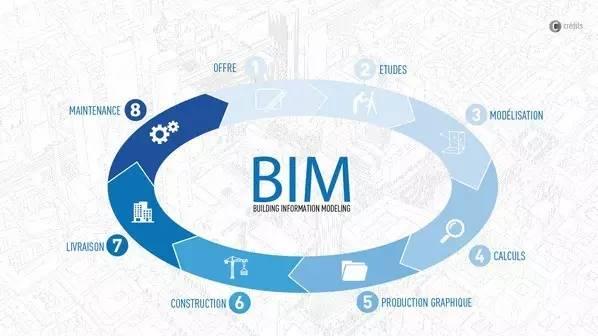 BIM技术在铁路客站质量安全控制方面的应用