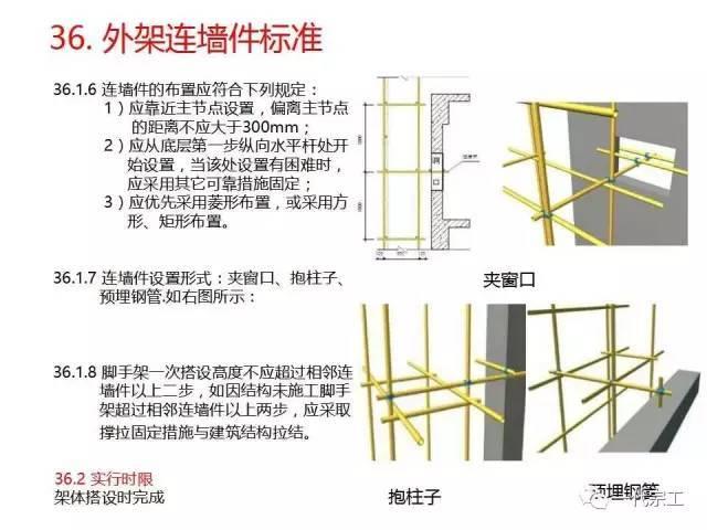 工程安全文明标准化施工图文讲解,谁整理的,太强大了!_69