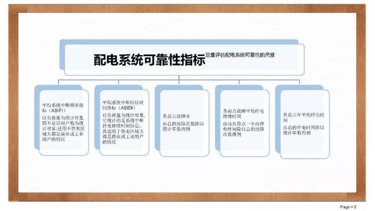 建筑电气设计常见问题分析_6