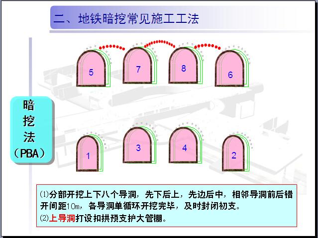 地铁暗挖施工质量管理培训(157页,图文并茂)