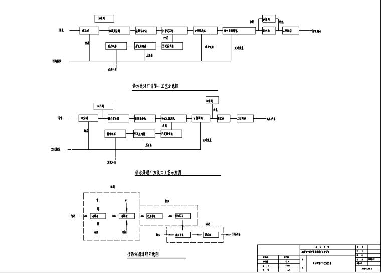 河北某给水厂毕业设计(包括图纸、说明及全套毕业设计提交文件)_3