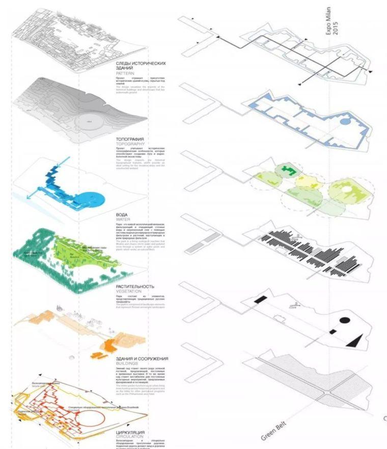 一份好的设计应该是什么样子的?(深度解析,附大量案例图纸)_9