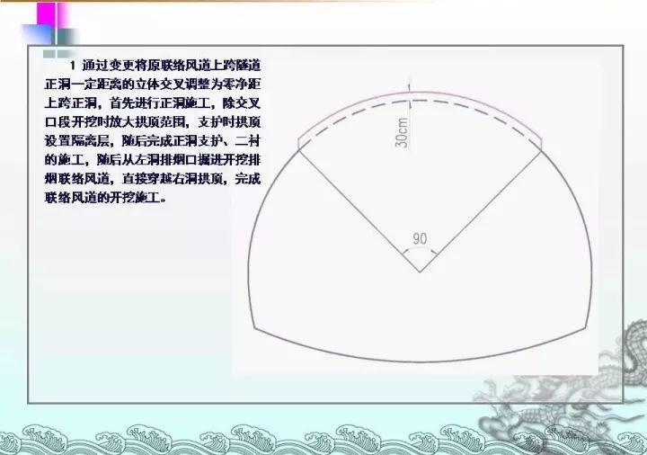 图文|隧道工程施工宝典_18