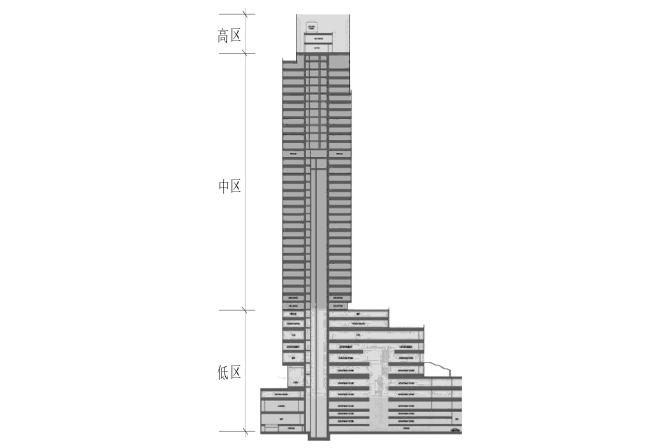 青岛华润中心写字楼框架-核心筒超限结构抗震性能设计图片