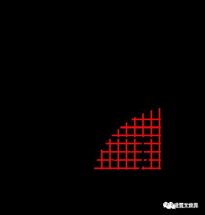 16G101丨基础、柱、梁、板、楼梯、剪力墙钢筋绑扎要点大汇总_4