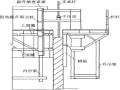薄壁空心墩墩滑模施工外观质量及垂直度控制