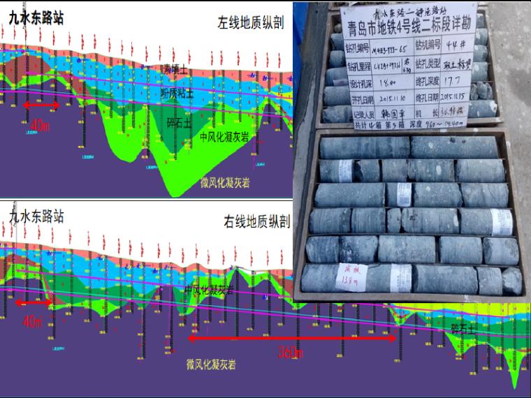 青岛地铁九水东路站~静港路站区间初步设计汇报PPT