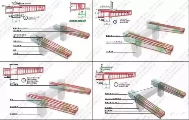 收藏!钢筋工程核心技术问题300条_6