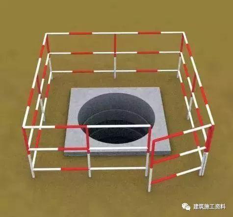 图文解析常用标准化洞口防护措施!