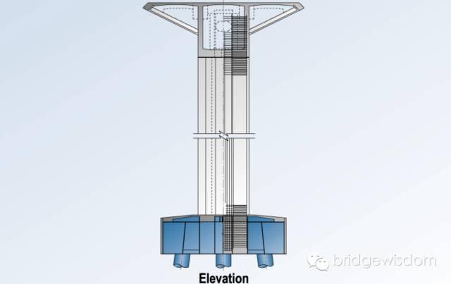 桥梁结构抗震设计核心理念_53