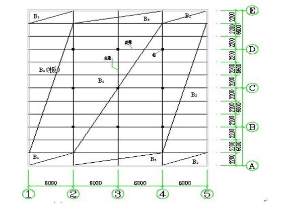 课程设计-现浇整体式钢筋混凝土单向板肋形楼盖(word,17页)