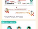 重磅消息:施工图多审合一啦(北京市)!