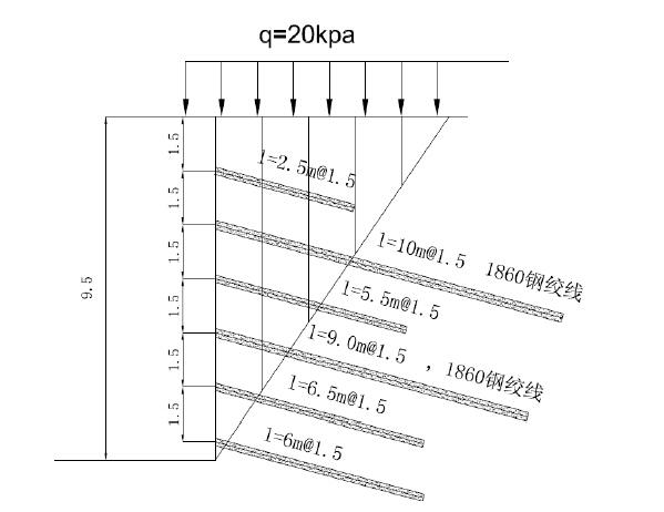 [学士]复合土钉墙深基坑支护设计