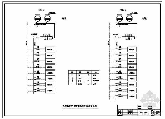 水源热泵中央空调机组冷却水系统图