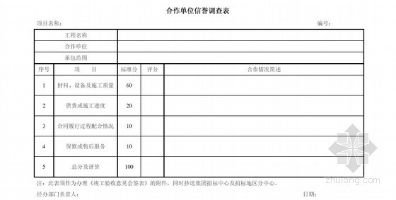 [标杆]房地产项目工程管理手册(含工程管理表格)