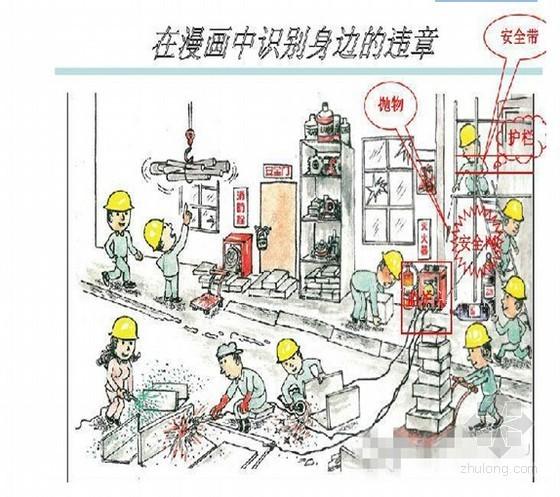 房地产项目工程安全管理条例(图文并茂)