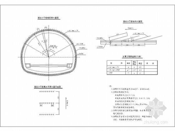 隧道工程超前小导管支护设计图