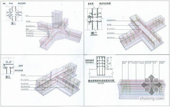 [三维平法]11G101系列三维立体平法结构识图与钢筋算量高清图解教程(附图丰富274页)-基础梁侧面构造纵筋和拉筋