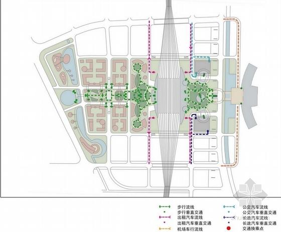 多功能型综合交通枢纽分析图