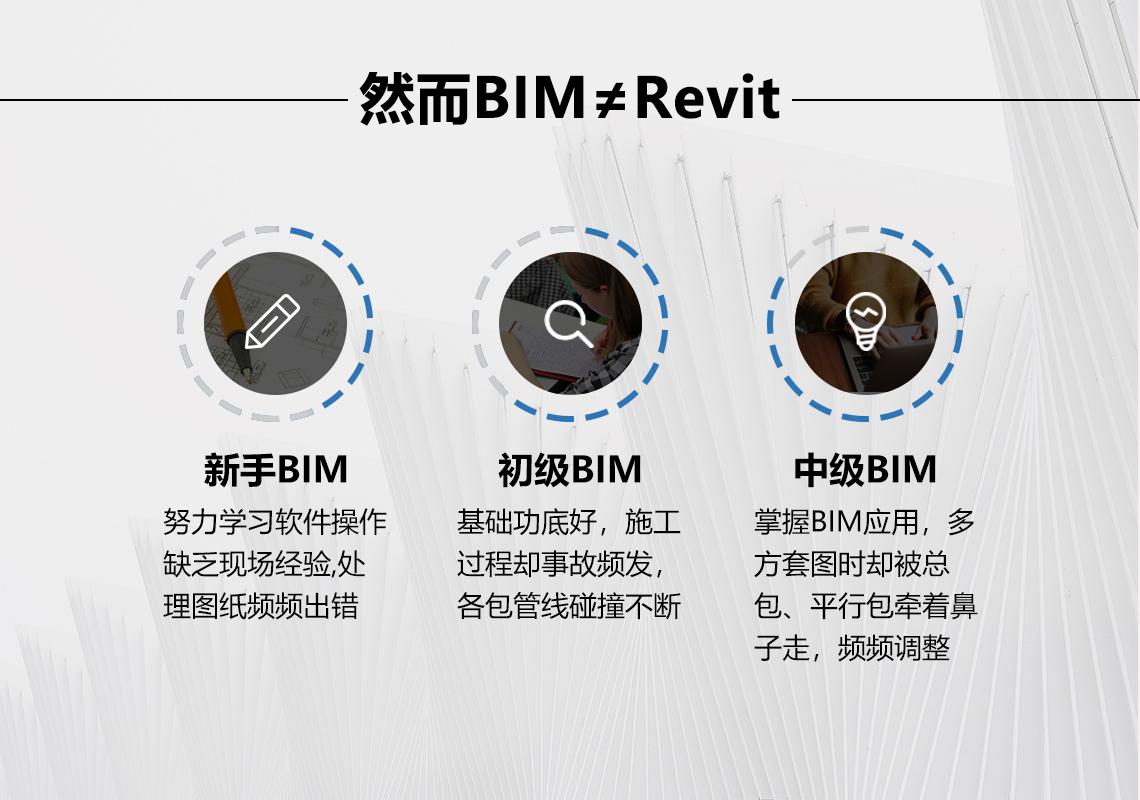 BIM软件与证书,管线综合 施工图处理 Revit基础模型创建 机电安装