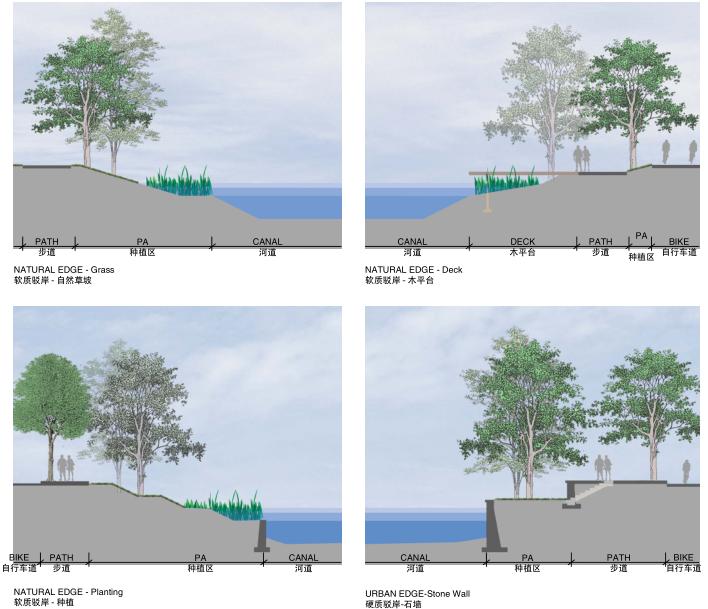 [江苏]东风河生态景观改造框架规划景观规划设计(PDF+39页)-驳岸处理