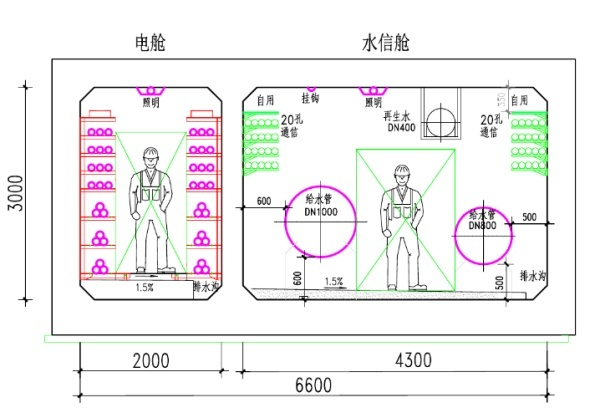 建筑学中的「管廊」是什么?