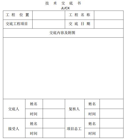 城际轨道交通项目经理部工程质量管理办法汇编(112页)