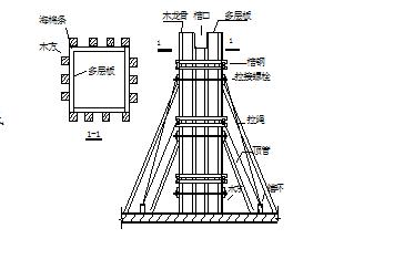 框架结构(医院)施工组织设计方案(共98,完整)