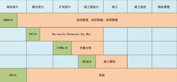中国中铁BIM应用实施指南_4