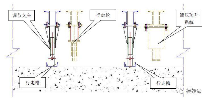 """城市地下管廊现浇施工支模""""神器""""原理及应用详解_9"""
