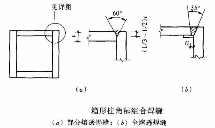 钢结构梁柱连接节点构造详解_20