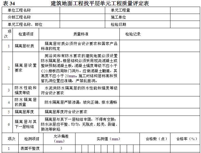 [江西]饮水安全工程施工与质量验收手册(表格丰富)_1