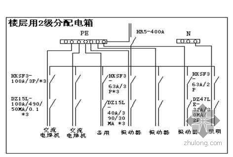 郑州某住宅临电施工方案