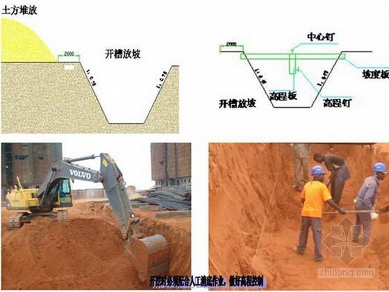[国外]小区内市政道路实施性施工组织设计