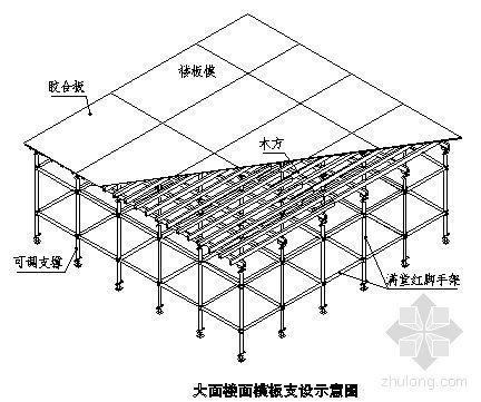 沈阳某超高层综合楼施工组织设计(争创鲁班奖)