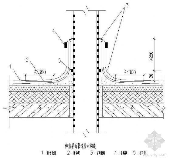北京某住宅工程防水施工方案(SBS防水卷材、聚氨酯涂膜涂料)